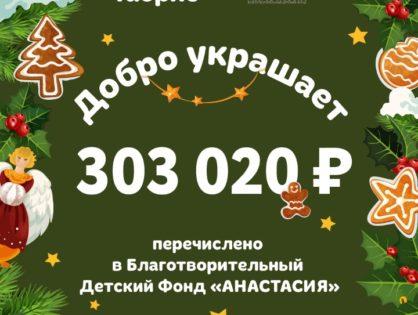 Итоги новогодней акции «Добро украшает»